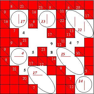 Tips on solving (3): The mathematics of Kakuro